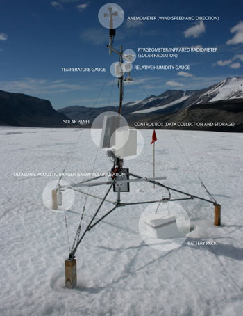 Andrea Polli, Sonic Antartica project, weather station on the Taylor glacier in the Antarctic Dry Valleys, © Andrea Polli 2008